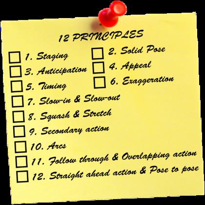 22-12-principes-post-it